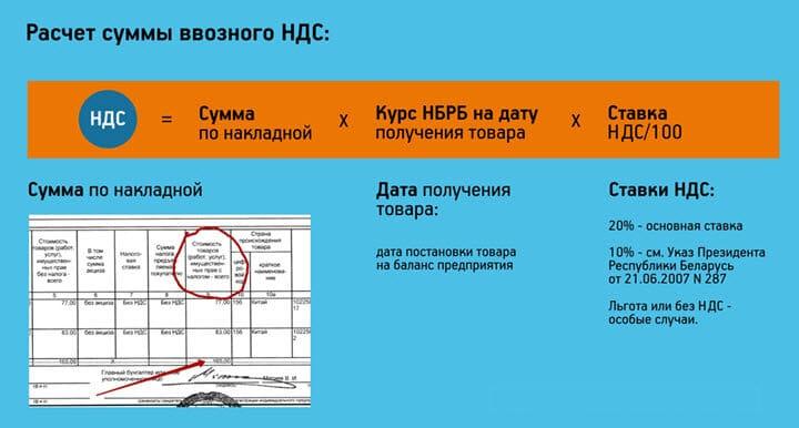 Импорт товара в Беларусь из России расчет суммы ввозного ндс